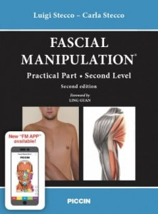 Fascial Manipulation practical part. Second level